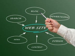 Web Consulting Owensboro, KY | Turbo Web Consulting Image